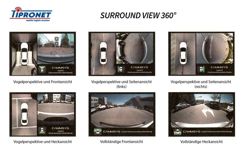 surround view 360 zum nachr sten f r pkw und lkw. Black Bedroom Furniture Sets. Home Design Ideas