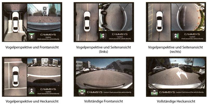 Ansichten des Surround View Systems