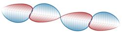 TiProNet - Elektromagnetische Welle