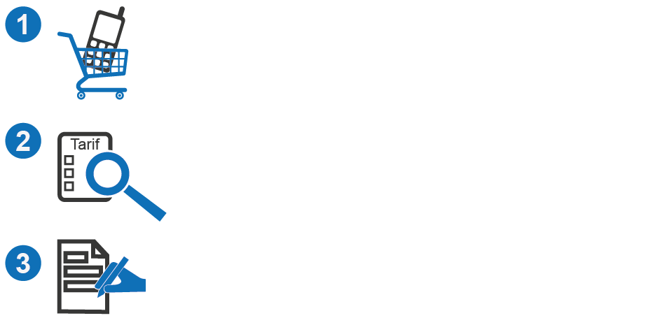 Satellitentelefon Aktivierungsvorgang