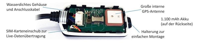 Schema des GPS-Trackers GV75