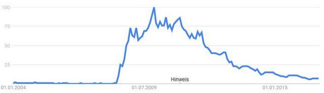 Google Trends: Netbooks
